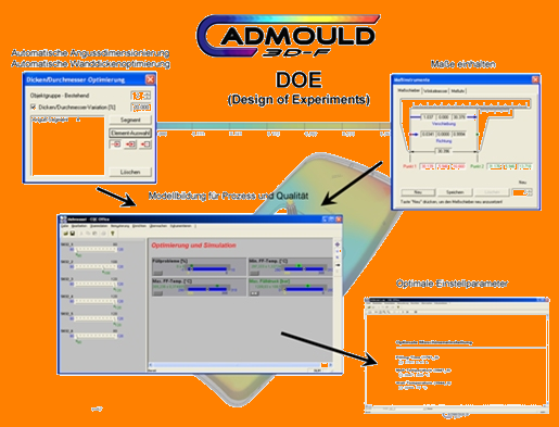 Cadmould 3D-F : Design of Experiment & Varimos